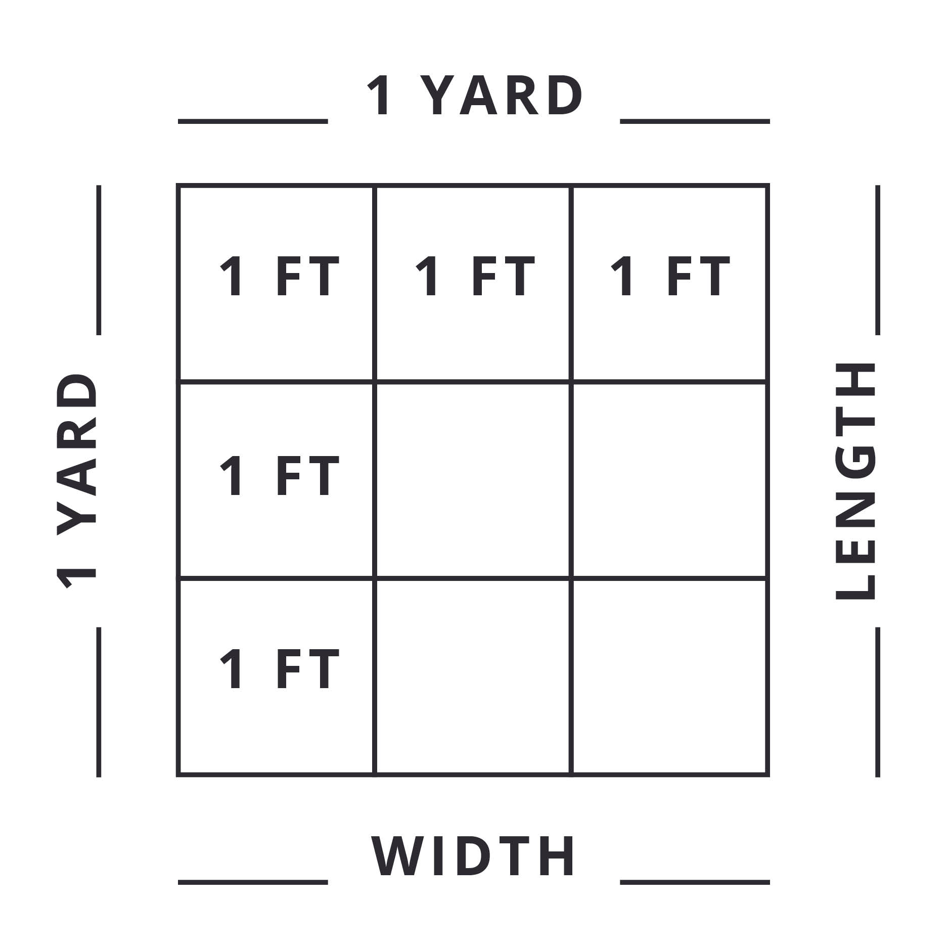 Yardage Chart for measuring landscaping products by Asheville Mulch Yard in North Carolina